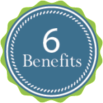 Benefits also of document management solutions