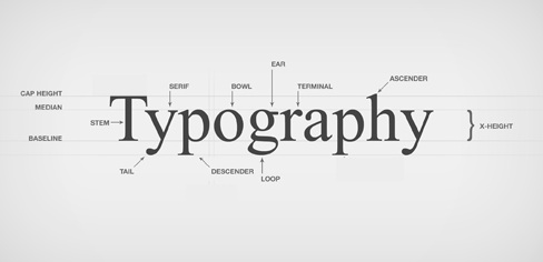 Overview of Typography and fonts