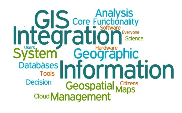 What is GIS Used for