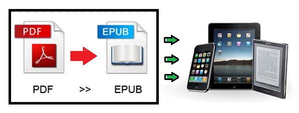 How to Convert Mobi to ePub File Format